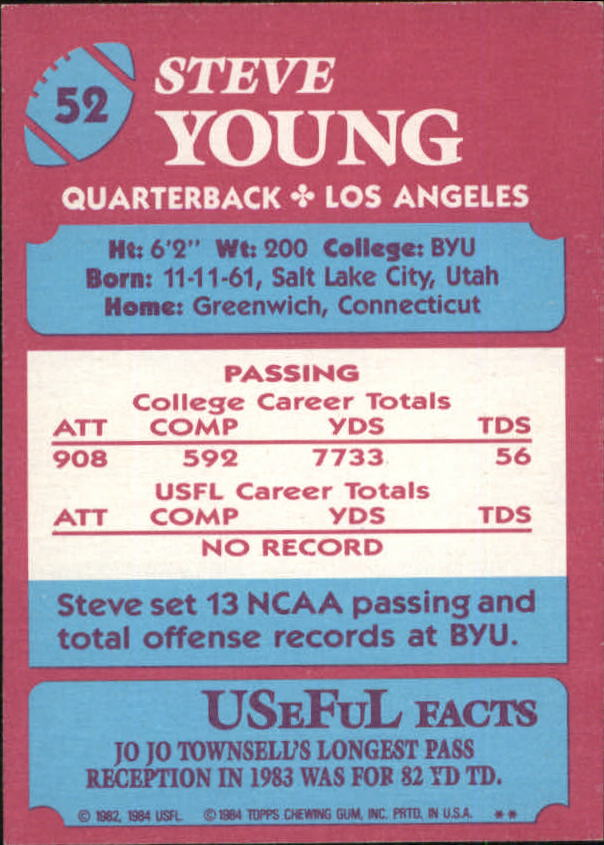 1984 Topps USFL #52 Steve Young XRC back image