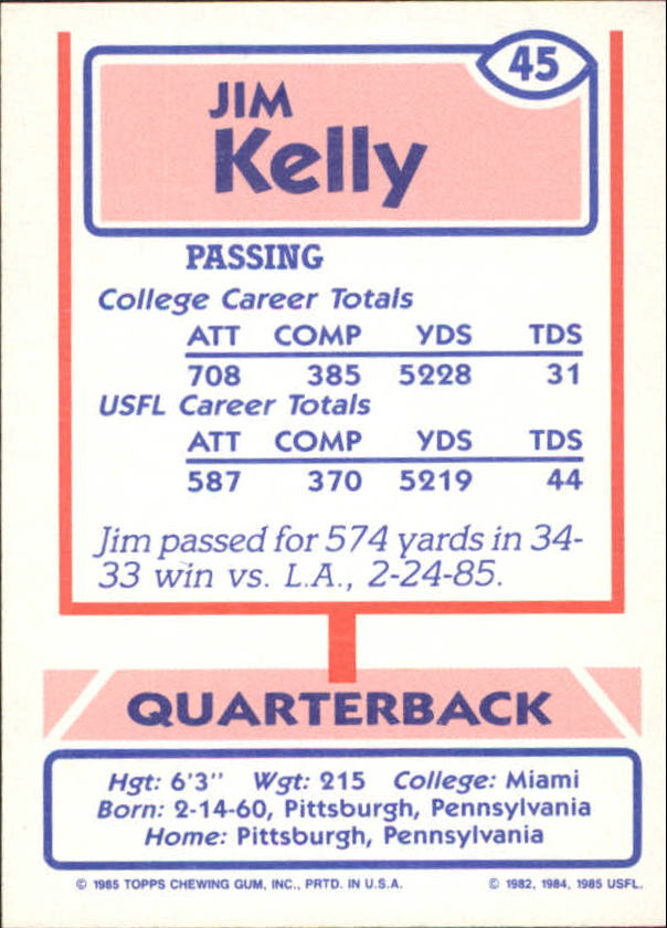 1985 Topps USFL #45 Jim Kelly back image