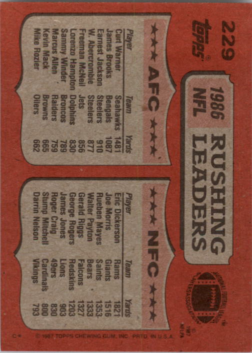 1987 Topps #229 Rushing Leaders/Eric Dickerson/Curt Warner back image