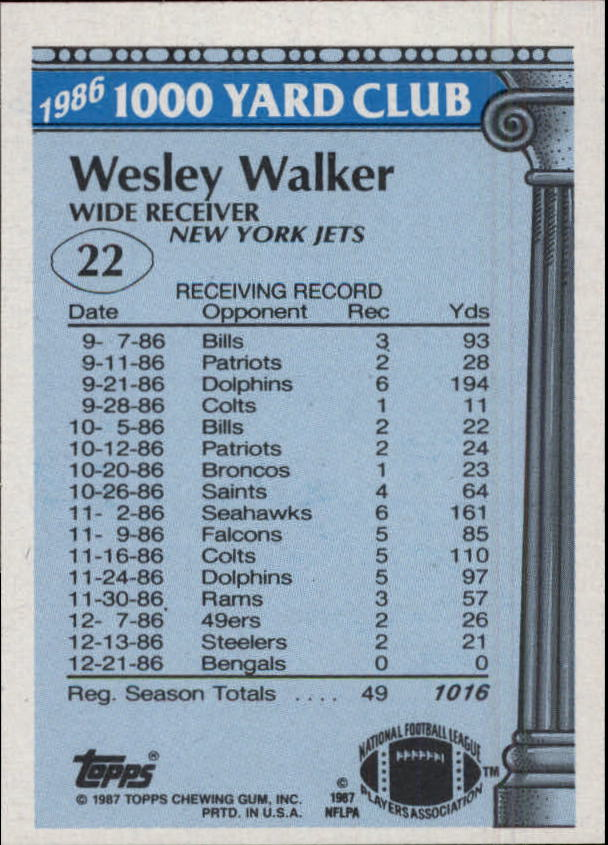 1987 Topps 1000 Yard Club #22 Wesley Walker back image
