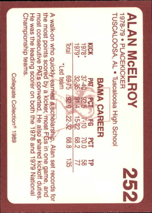 1989 Alabama Coke 580 #252 Alan McElroy