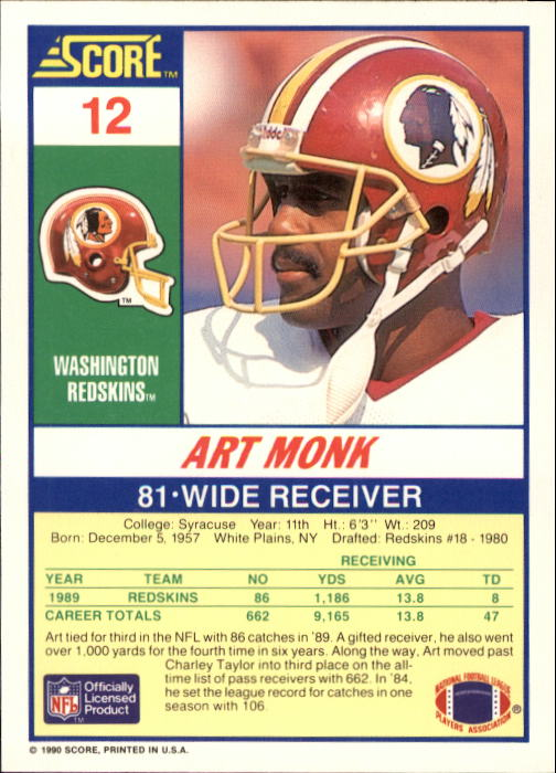 1990 Score #12 Art Monk back image