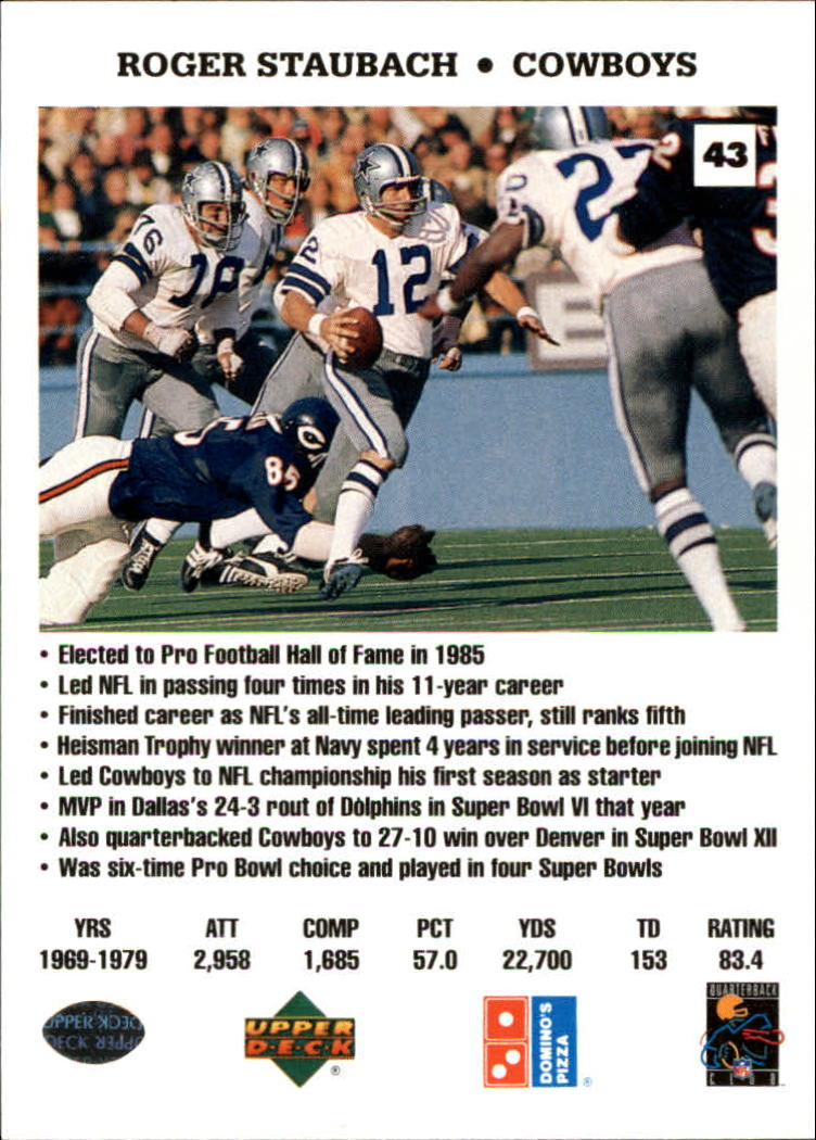 1991 Domino's Quarterbacks #43 Roger Staubach back image