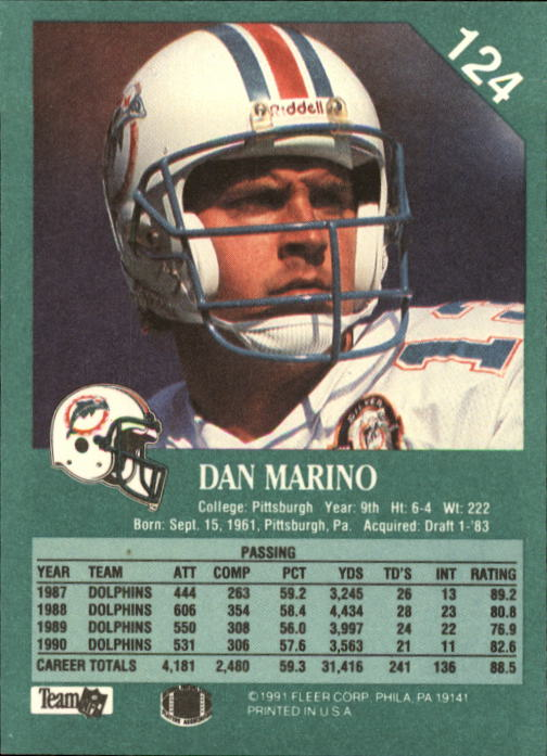 1991 Fleer #124 Dan Marino back image