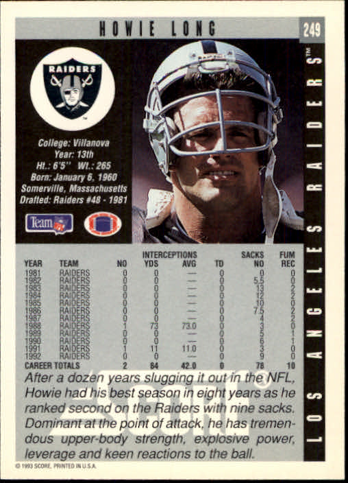 1993 Score #249 Howie Long back image