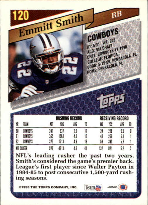 1993 Topps Gold #120 Emmitt Smith back image
