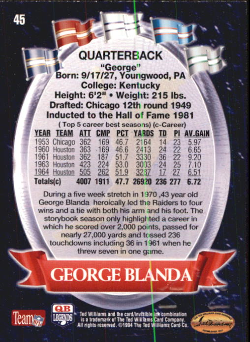 1994 Ted Williams #45 George Blanda back image