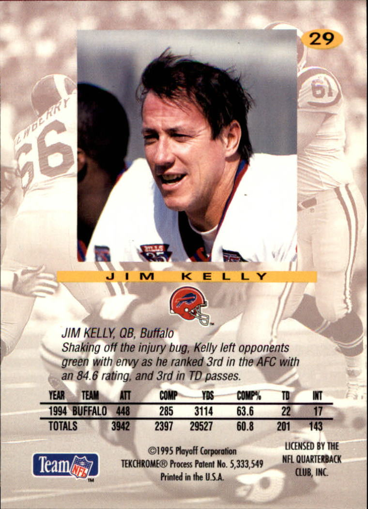 1995 Absolute #29 Jim Kelly back image