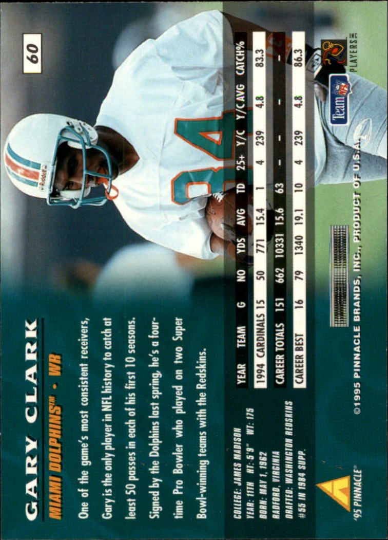 1995 Pinnacle #60 Gary Clark back image