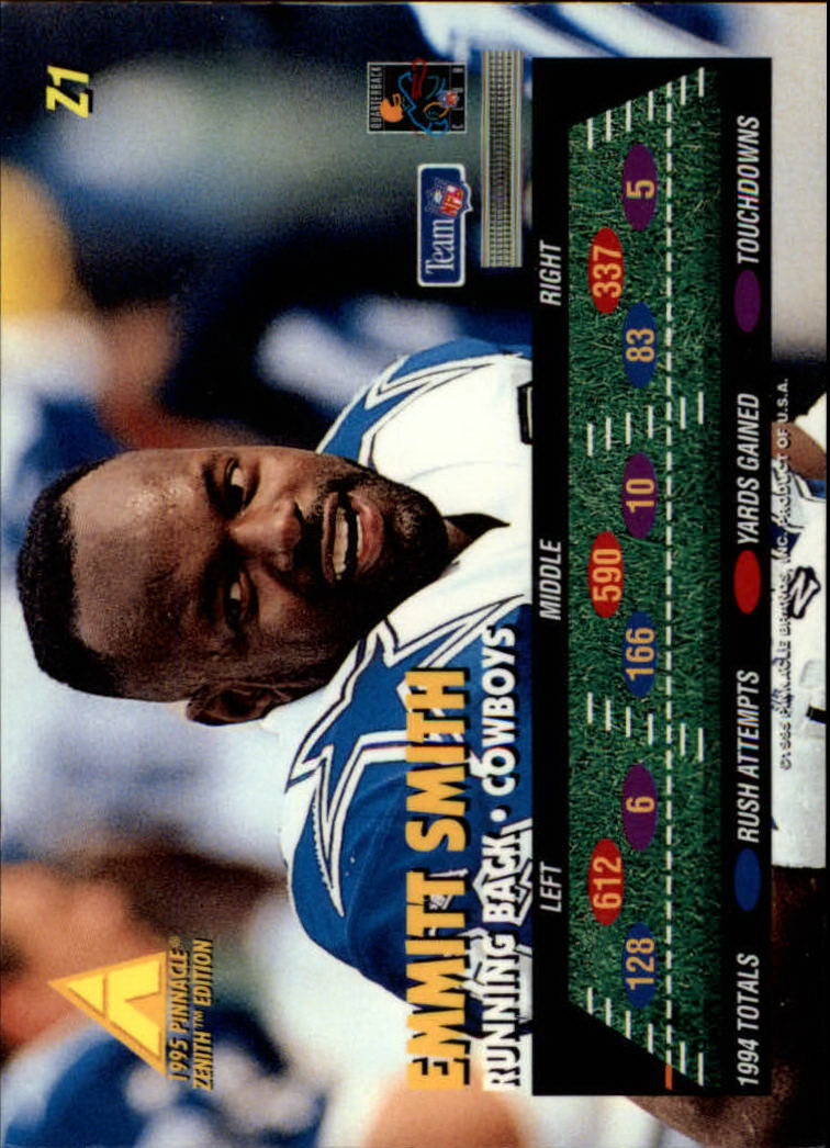 1995 Zenith #Z1 Emmitt Smith back image