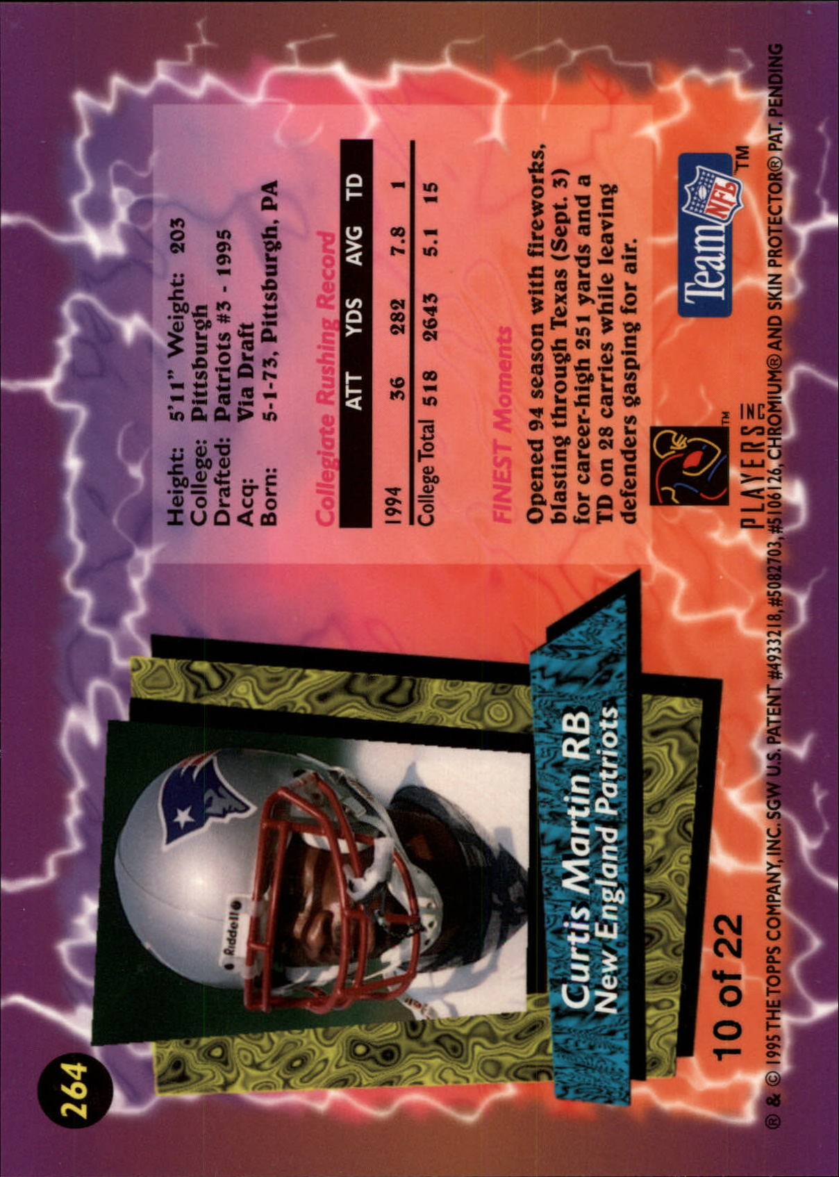 1995-96 Finest Pro Bowl Jumbos Refractors #10 Curtis Martin