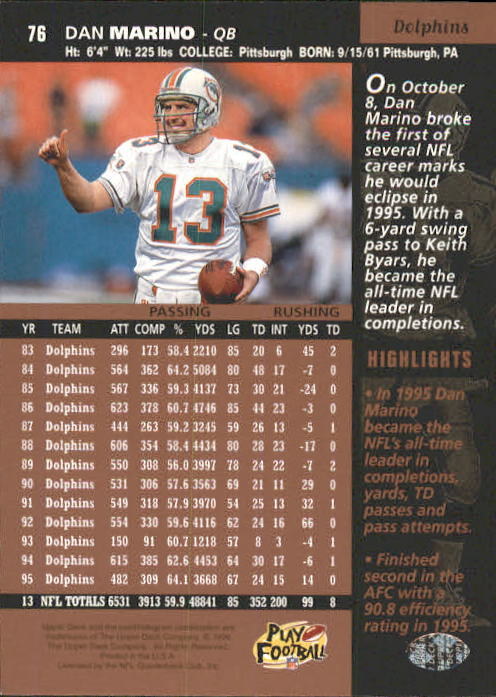1996 Upper Deck #76 Dan Marino back image