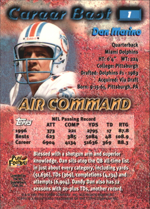 1997 Topps Career Best #1 Dan Marino back image