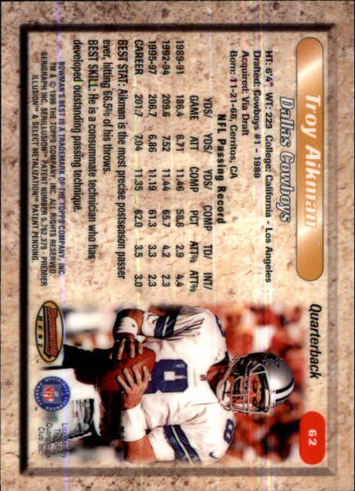 1998 Bowman's Best #62 Troy Aikman back image