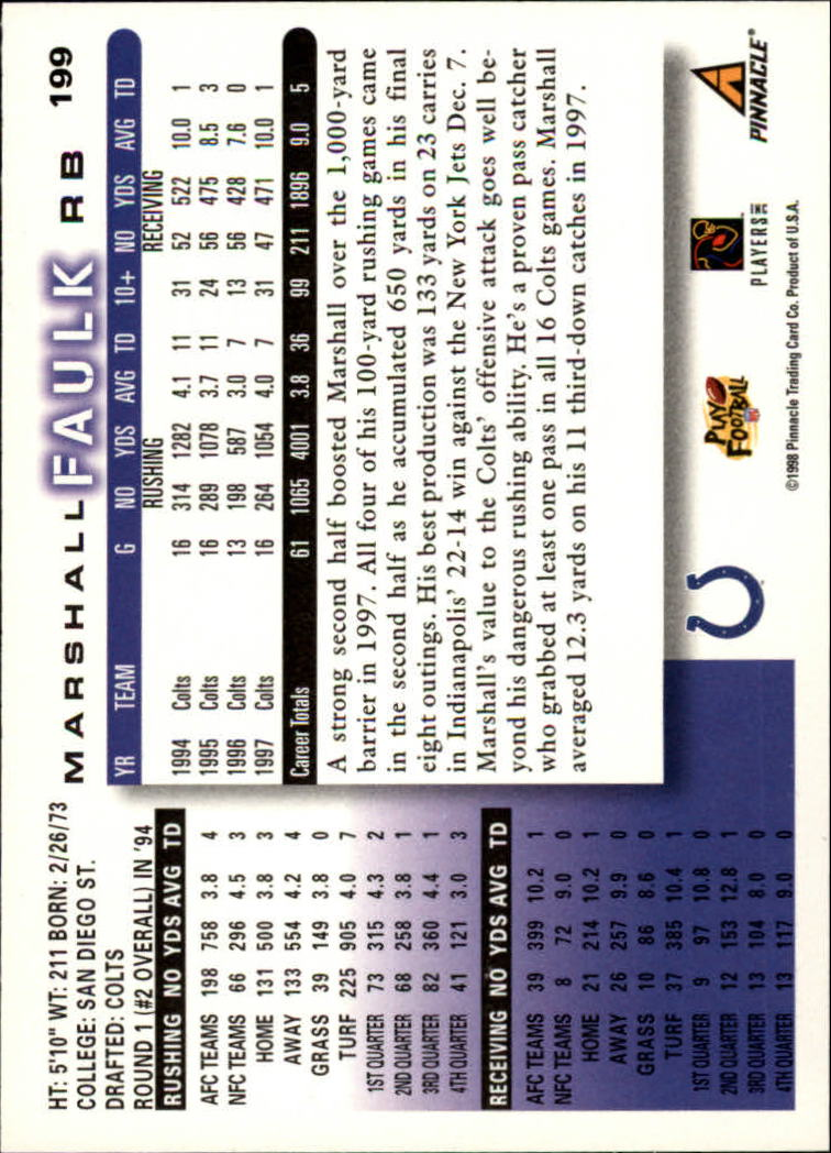 1998 Score #199 Marshall Faulk back image