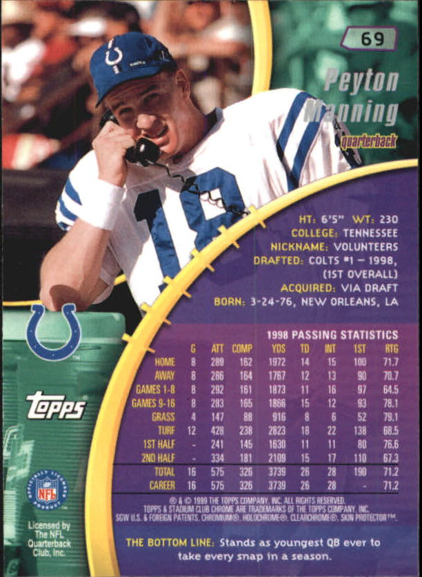 1999 Stadium Club Chrome #69 Peyton Manning back image