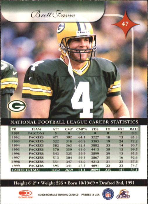 2000 Donruss Elite #47 Brett Favre back image