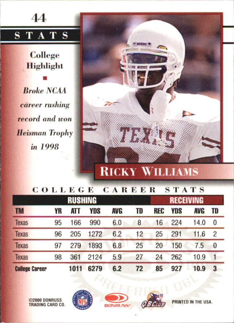 2000 Donruss Preferred #44 Ricky Williams C back image