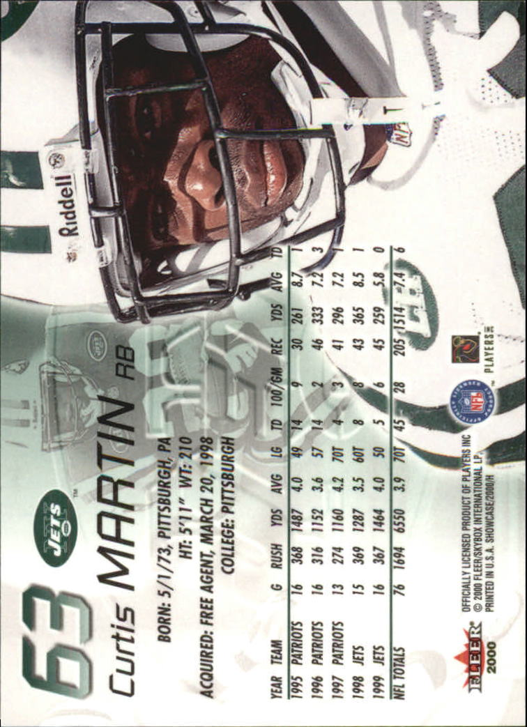 2000 Fleer Showcase #63 Curtis Martin back image