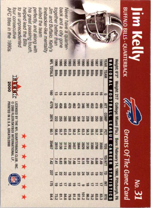 2000 Greats of the Game #31 Jim Kelly back image
