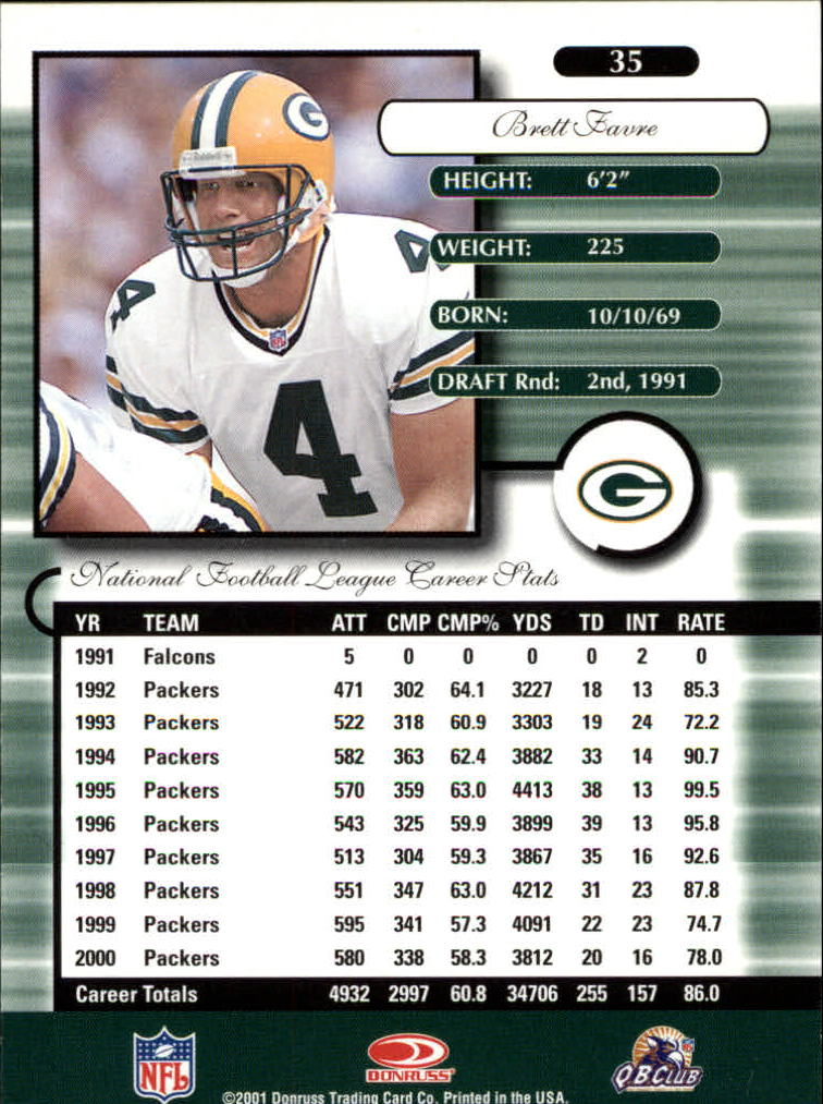 2001 Donruss Elite #35 Brett Favre back image