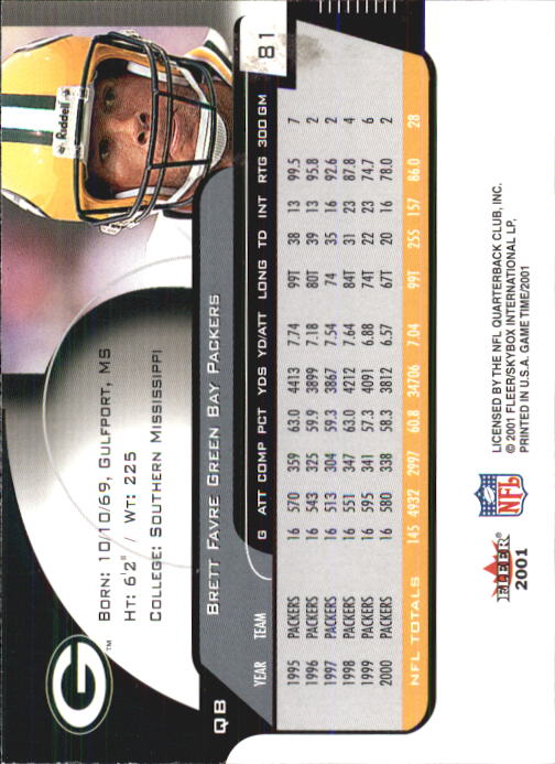 2001 Fleer Game Time #81 Brett Favre back image