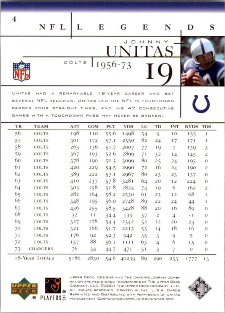 2001 Upper Deck Legends #4 Johnny Unitas back image