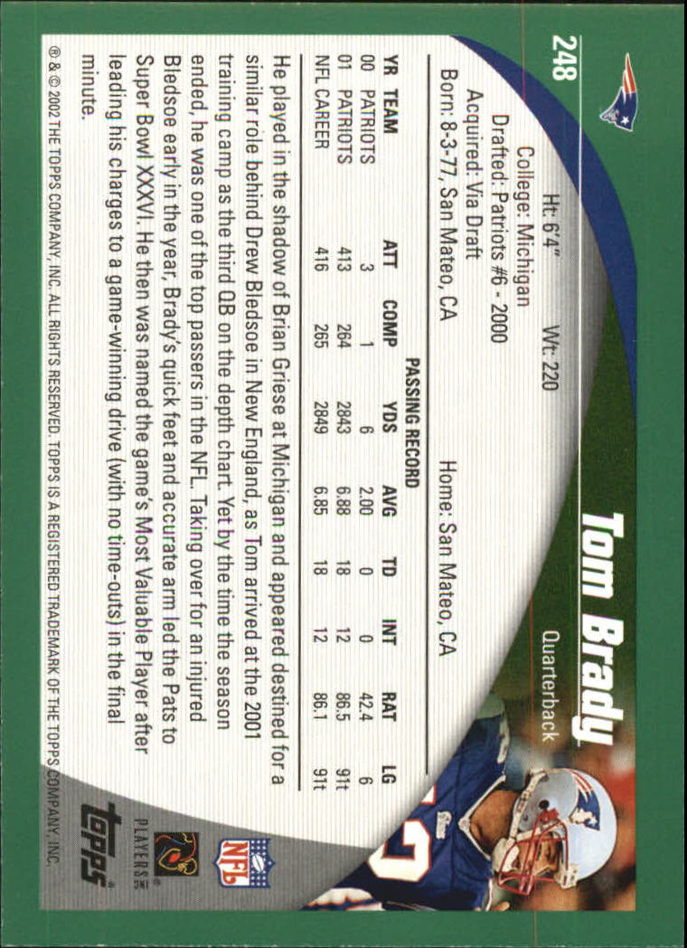 2002 Topps #248 Tom Brady back image