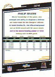 2004 Score #374 Philip Rivers RC back image