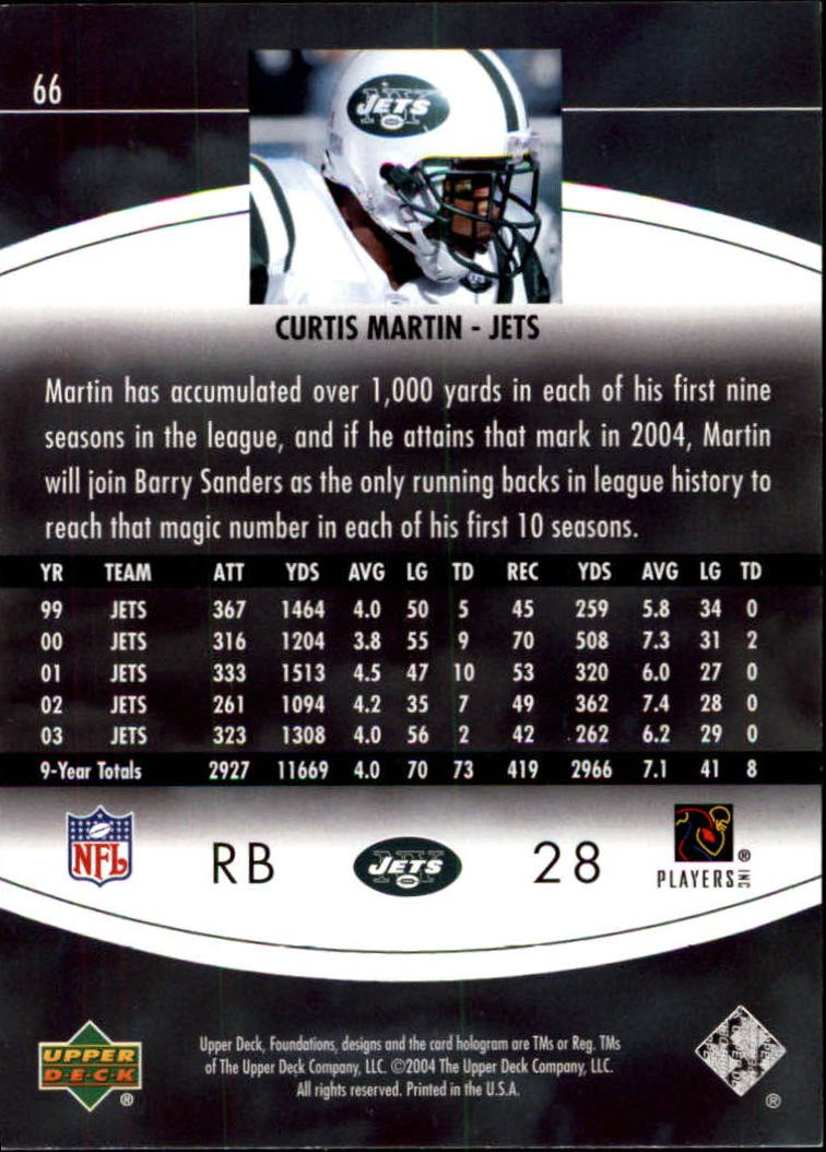 2004 Upper Deck Foundations #66 Curtis Martin back image