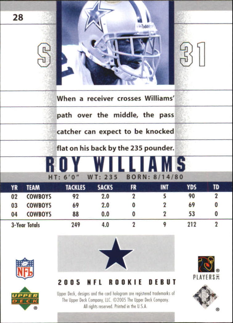 2005 Upper Deck Rookie Debut #28 Roy Williams S back image