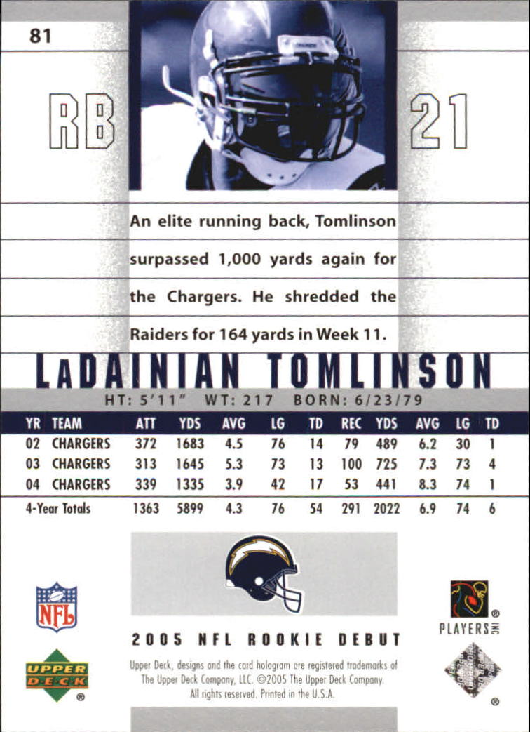 2005 Upper Deck Rookie Debut #81 LaDainian Tomlinson back image