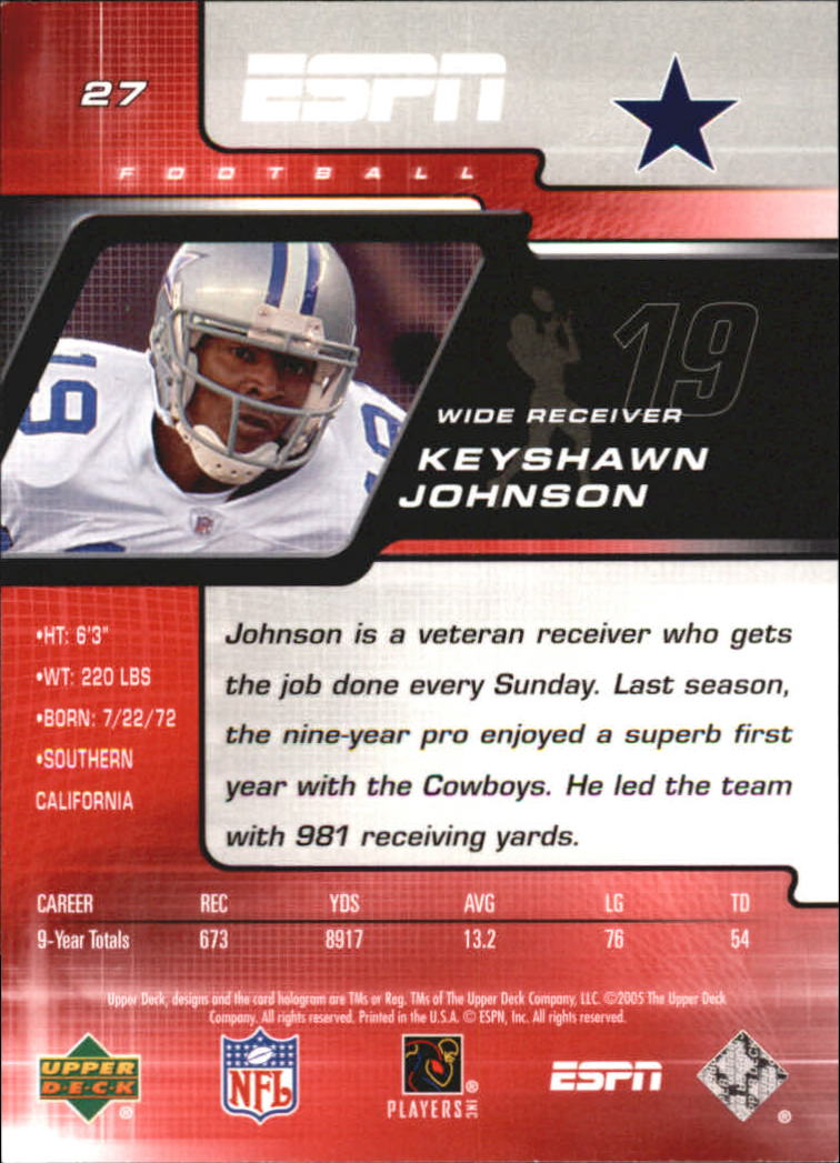 2005 Upper Deck ESPN #27 Keyshawn Johnson back image