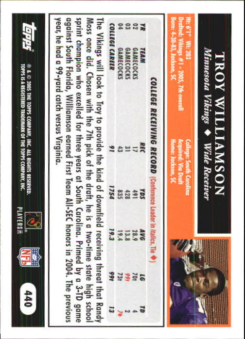 2005 Topps First Edition #440 Troy Williamson back image