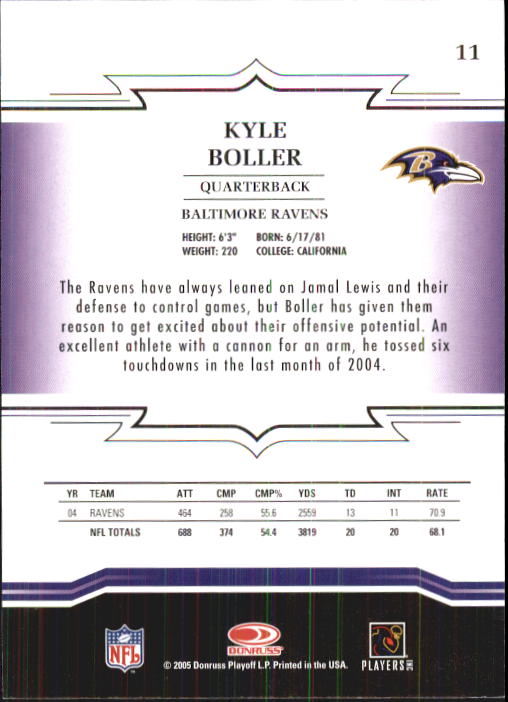 2005 Throwback Threads #11 Kyle Boller back image