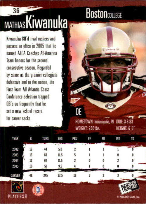 2006 Press Pass #36 Mathias Kiwanuka back image