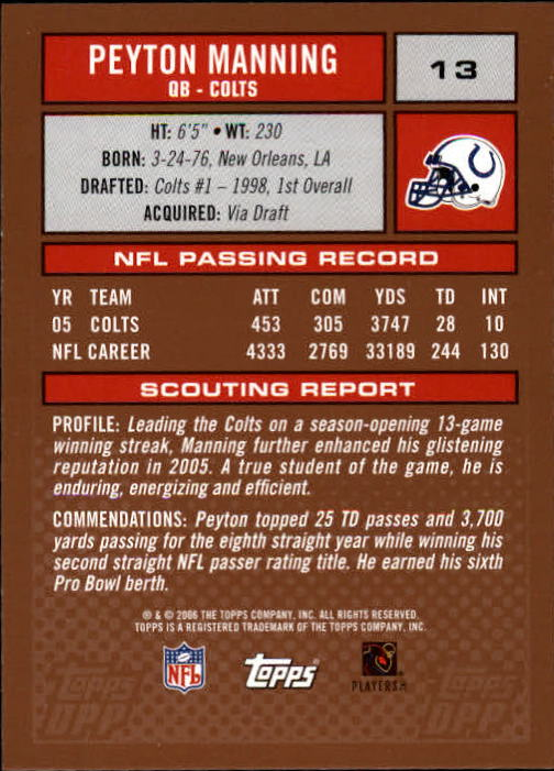 2006 Topps Draft Picks and Prospects #13 Peyton Manning back image