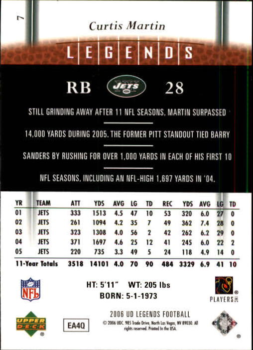 2006 Upper Deck Legends #7 Curtis Martin back image