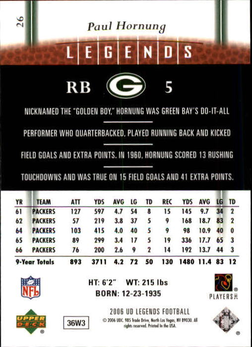 2006 Upper Deck Legends #26 Paul Hornung back image