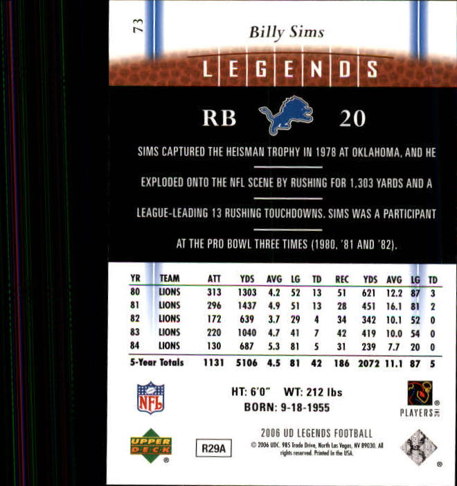 2006 Upper Deck Legends #73 Billy Sims back image