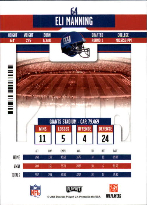 2006 Playoff Contenders #64 Eli Manning back image