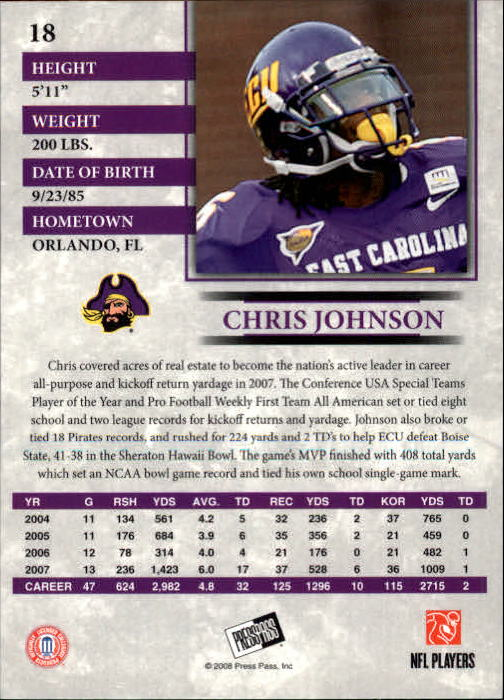 2008 Press Pass #18 Chris Johnson back image