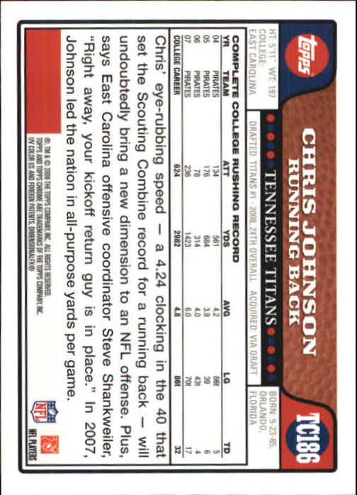 2008 Topps Chrome #TC186 Chris Johnson RC back image