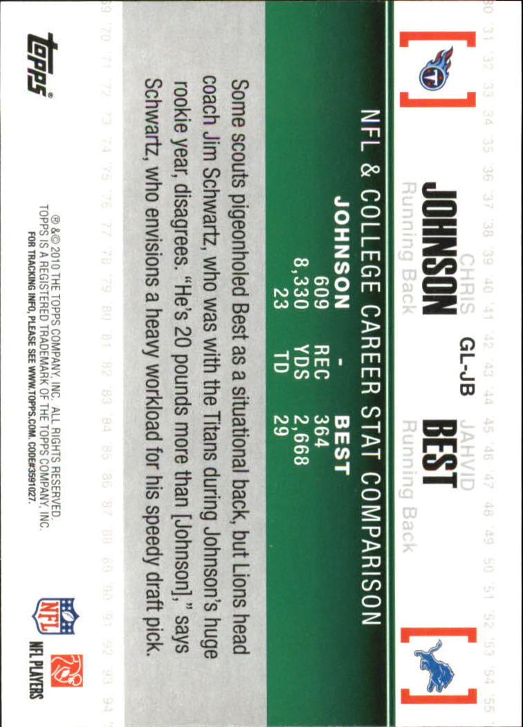 2010 Topps Gridiron Lineage #GLJB Chris Johnson/Jahvid Best back image