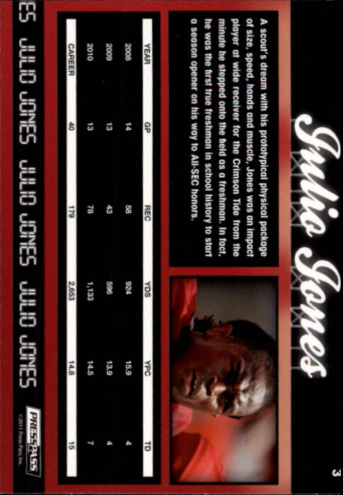 2011 Press Pass #3 Julio Jones back image