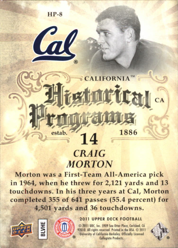 2011 Upper Deck Historical Programs #HP8 Craig Morton back image