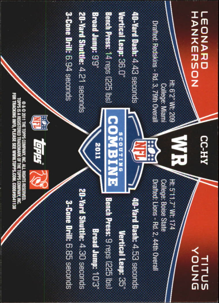 2011 Topps Rising Rookies Combine Competition #CCHY Leonard Hankerson/Titus Young back image