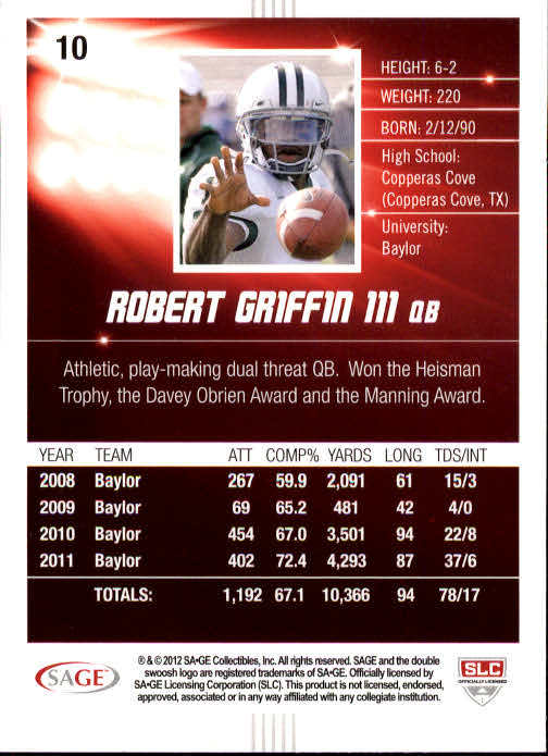 2012 SAGE HIT #10 Robert Griffin III back image