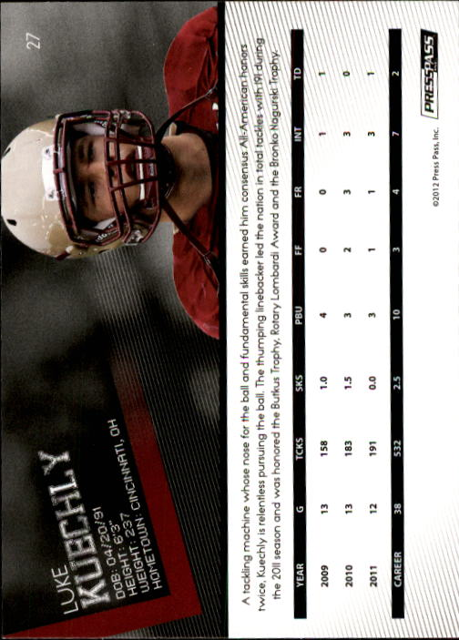 2012 Press Pass #27 Luke Kuechly back image