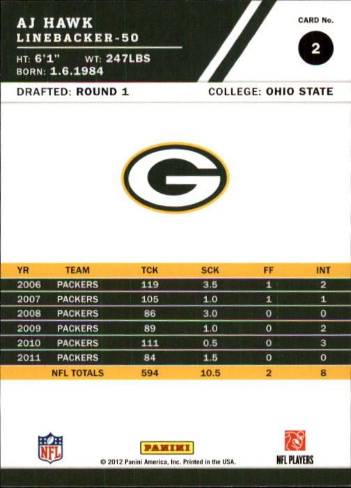 2012 Score #2 A.J. Hawk back image